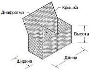 Габион коробчатый 2,7/3,4мм оцинкованный 4.0/1/0,5