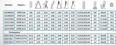 Алюминиевая трехсекционная лестница Stark 3*9 SVHR3x9, фото 2