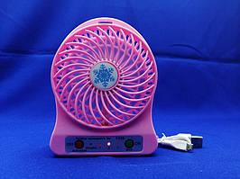 Вентилятор портативный MINI FAN 2