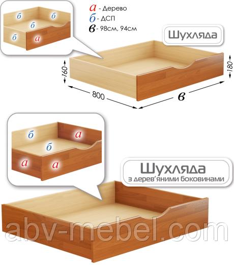 Детская Кровать Дуэт Плюс 80х190 Бук Щит 108 (Эстелла-ТМ) 80х200, фото 4