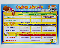 """Настенное пособие для обучения школьников - плакат """"Зміна дієслів"""""""
