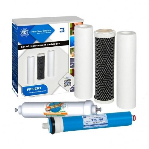 Набор картриджей Aquafilter для фильтра обратного осмоса с минерализатором
