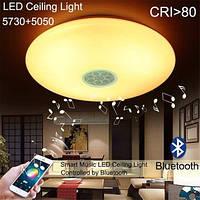 Светодиодные SMART светильники