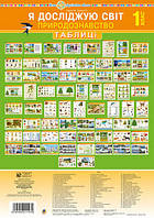 Комплект таблиць з природознавства відповідно до програмного матеріалу початкової школи