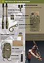 Петли TRX Tactical T3, фото 3