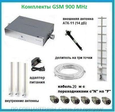 Комплекты GSM 900 MHz