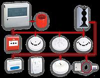 Датчики для систем сигнализации
