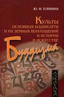 Культы основных бодхисаттв и их земных воплощений в истории и искусстве буддизма. Елихина Ю.