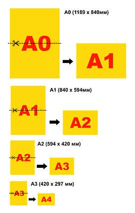Печать чертежей формата А3;А3+;А2;А2+;А1;А1+., фото 2