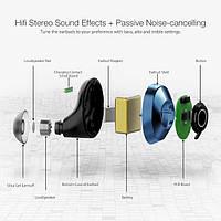 Bluetooth наушники Blitzwolf bw-fye5 Blue TWS Bluetooth 5.0 IPX6, фото 4
