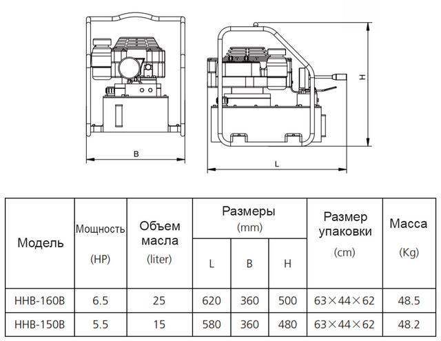 Размеры насосов