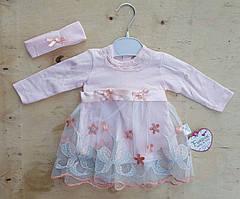 Нарядное детское платье, на девочек 3-6 мес, Турция, оптом