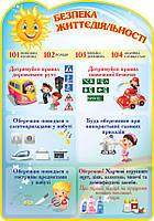Стенд Безопасность жизнедеятельности для малышей