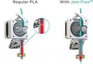 Пластик в котушці PLA PolyMax 1,75 мм, Polymaker, 1кг