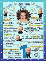 "Постер досягнень ""Бос молокосос"" фон блакитний"