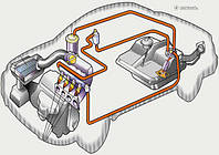 Топливная система Opel Combo