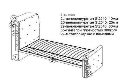 Кровать «Анна-4»160х200, фото 2