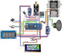 Модули для работы с микроконтроллерами