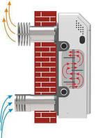 Газовый котел АТЕМ Житомир-М АОГВ 7 Н парапетный двухтрубный