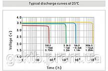 Литиевая батарея ER14250H, 1/2 AA Size 3,6В 1200 мАч, Li-SOCl2, фото 3