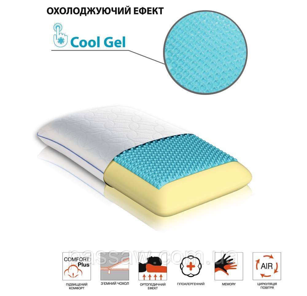 Подушка Cool Touch (ортопедическая Охлождающий эффект)