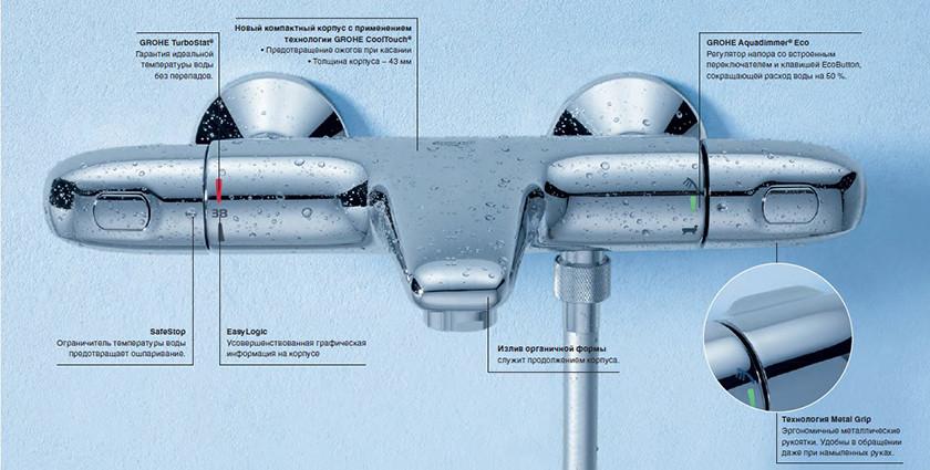 Grohtherm 1000 New Термостат для ванны