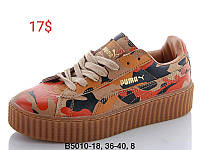 Кроссовки подростковые Puma Rihanna оптом (36-40)