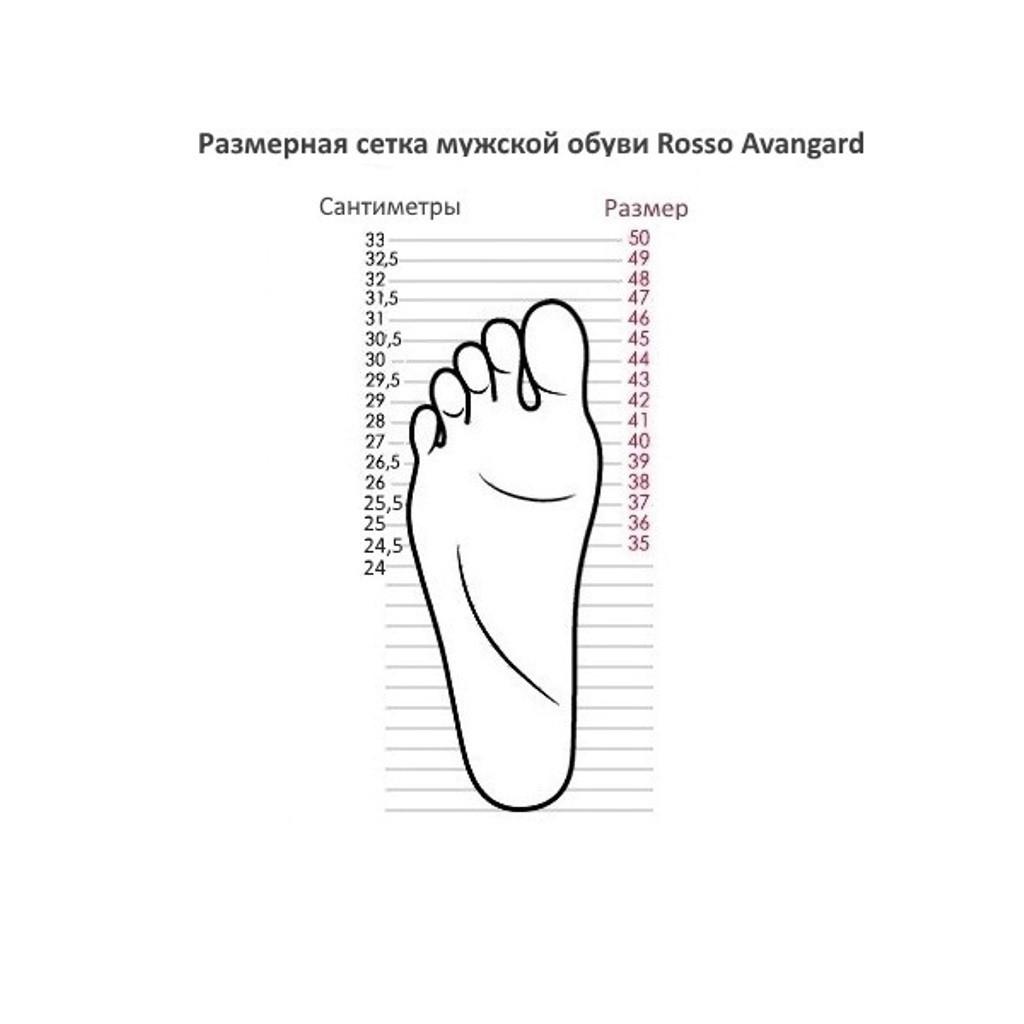 Размерная сетка Rosso Avangard