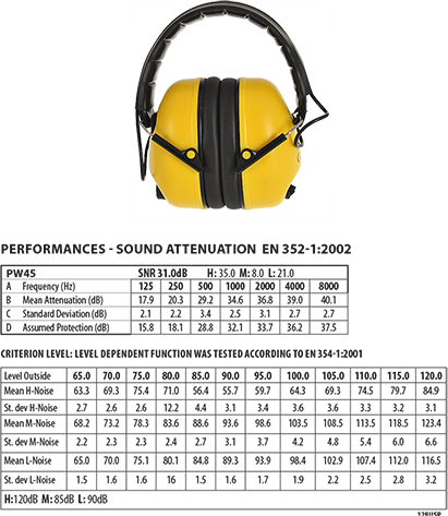 Электронные наушники PW45