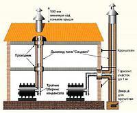 Дымоход из нержавеющей стали: правила установки, советы специалистов