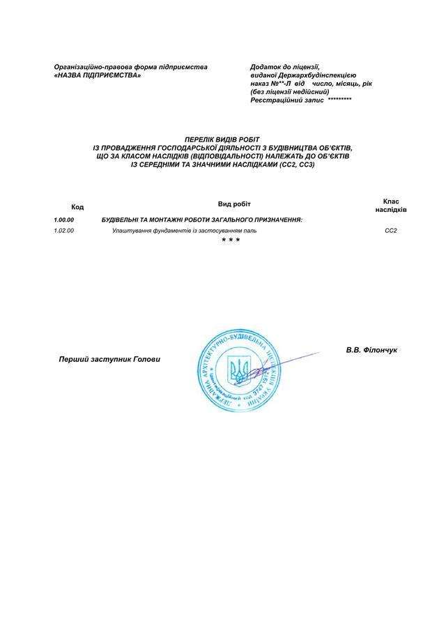 лицензия на устройство свай цена