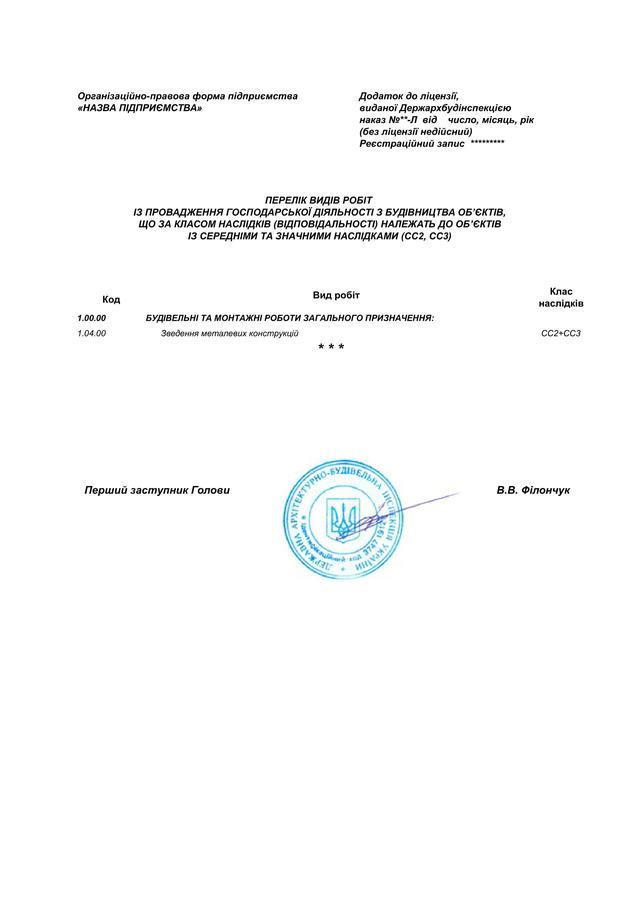 строительная лицензия на метал