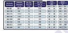 Орбітальні (героторні) гідромотори Hydro-pack MSU 250, фото 2
