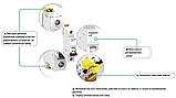 Автоматический выключатель Acti9 IK60N 3Р 10А C, фото 2