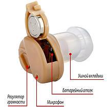 Аппарат для усиления слуха Axon K-80, фото 3