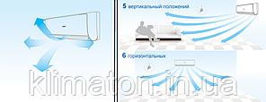 Кондиционер Haier Flexis Inverter AS71S2SF1FA-CW/  1UH071N1ERG, фото 3