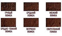 Помол зёрен как один из факторов вкусного кофе