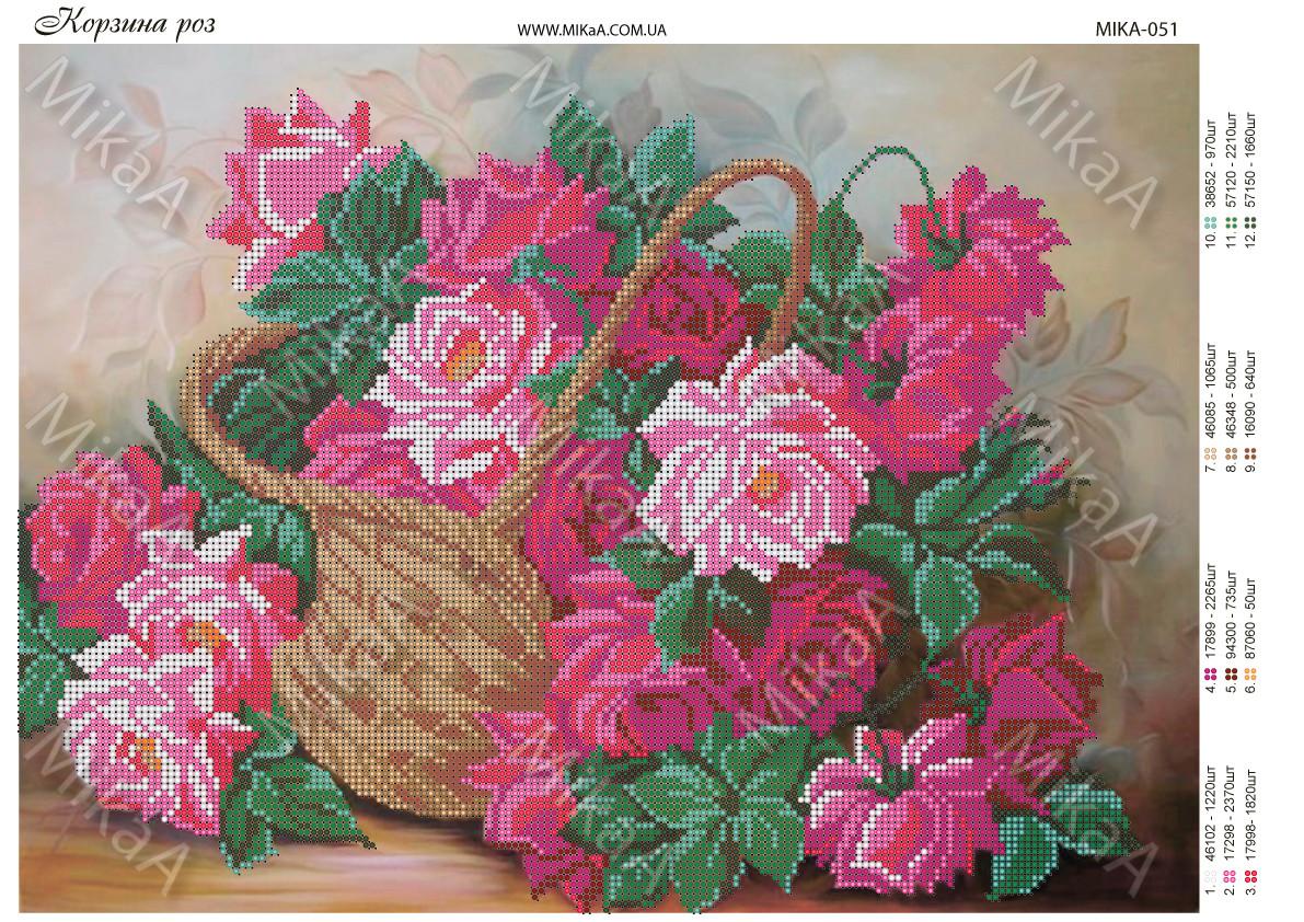 """Схема для частичной вышивки бисером - """"Корзина роз"""""""