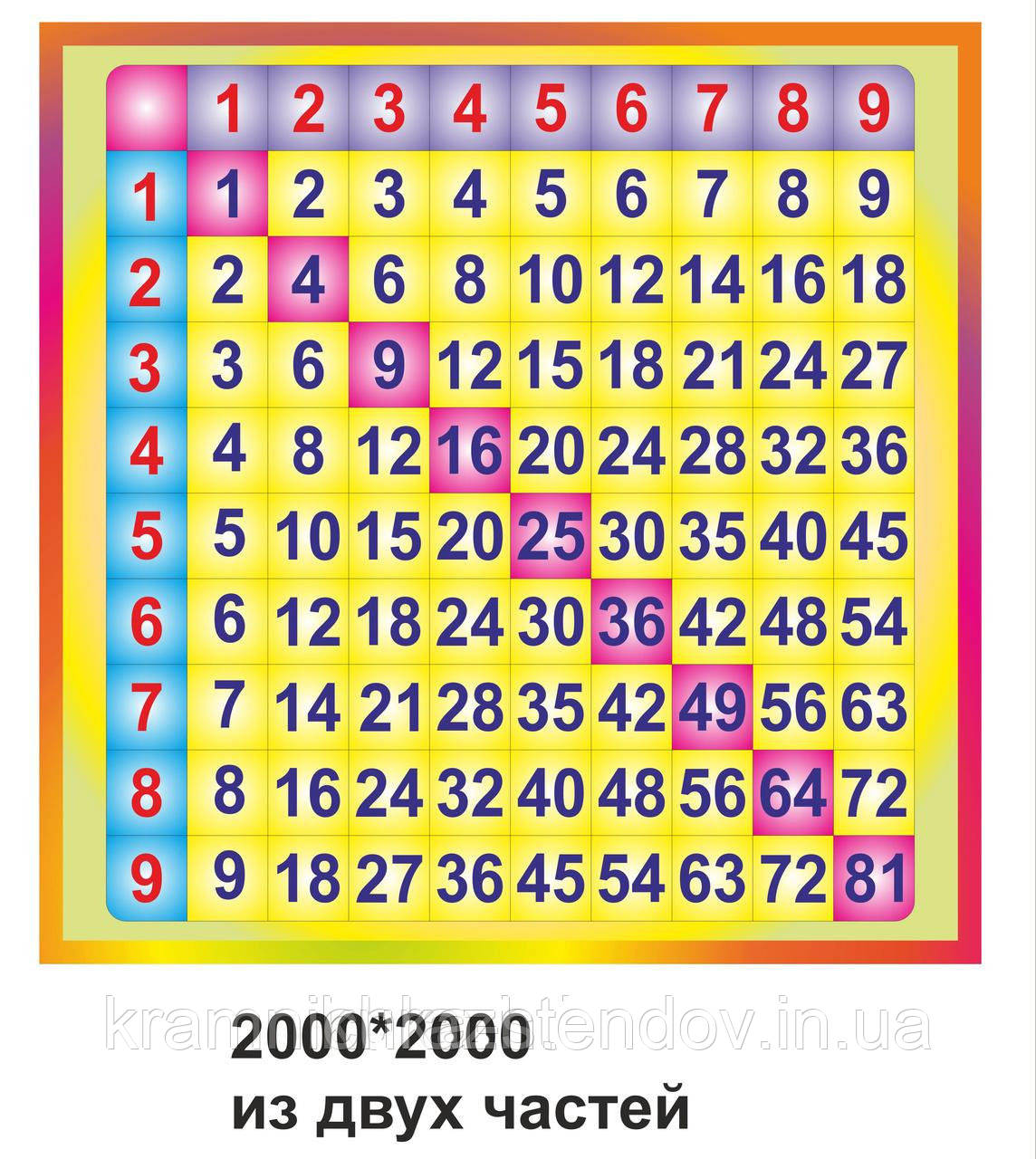 """Стенды для начальной школы """"Таблица умножения"""""""