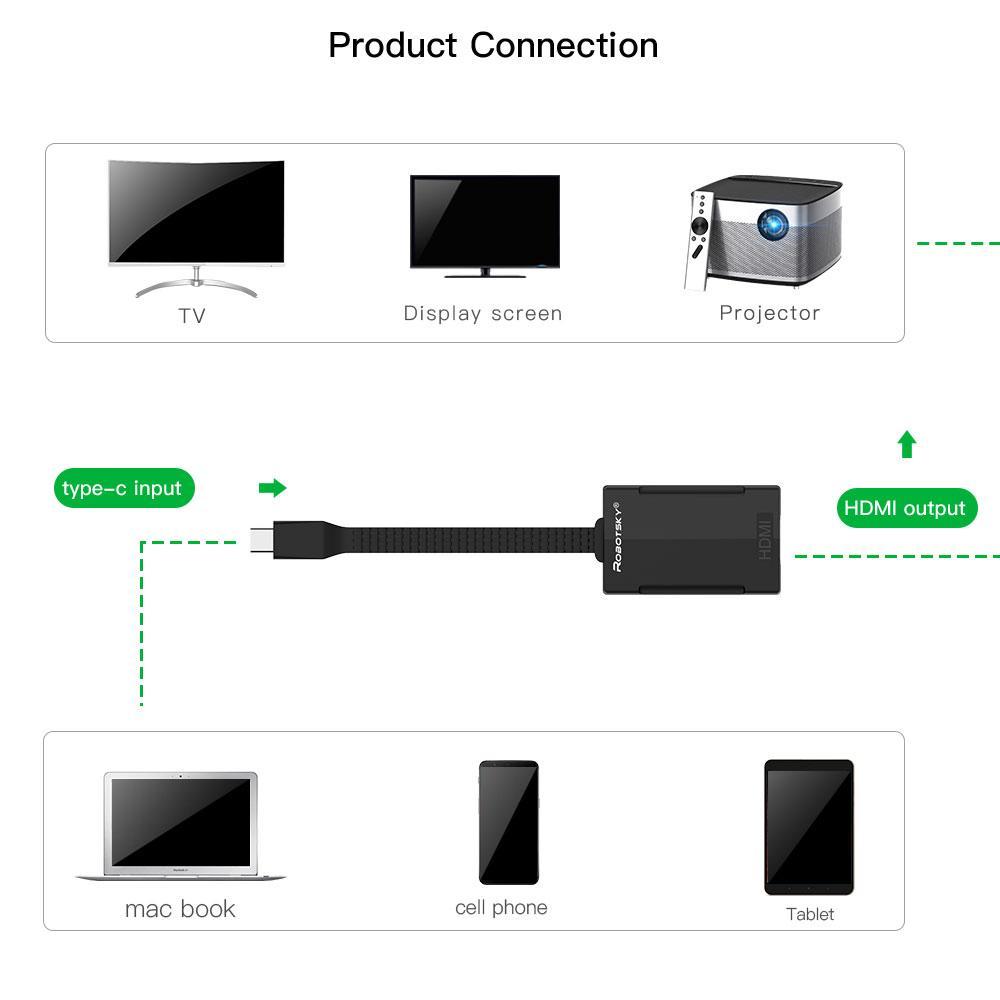 фото адаптера переходник видеосигнала type c -  HDMI