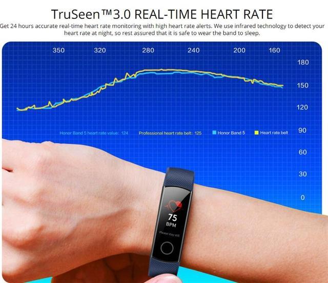 Фитнес-браслет Huawei Honor Band 5 с цветным 0,95 дюймовым AMOLED экраном Черный