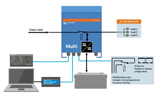 Схема подключения MultiPlus