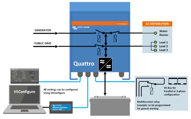 Схема подключения Quattro