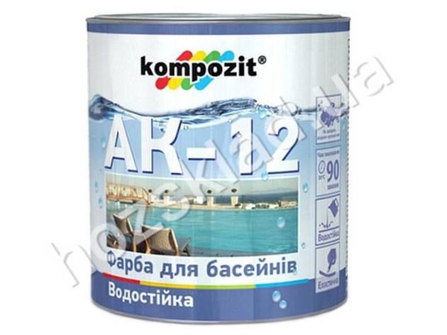 Краска для бассейнов Kompozit АК-12 2,8кг (Композит АК-12), фото 2