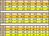 Кроссовки для настольного тенниса Mizuno Wave Medal 6 81GA1915-09, фото 3
