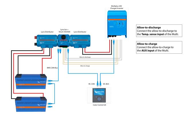 Блок-схема системы с литий-ионными батареями
