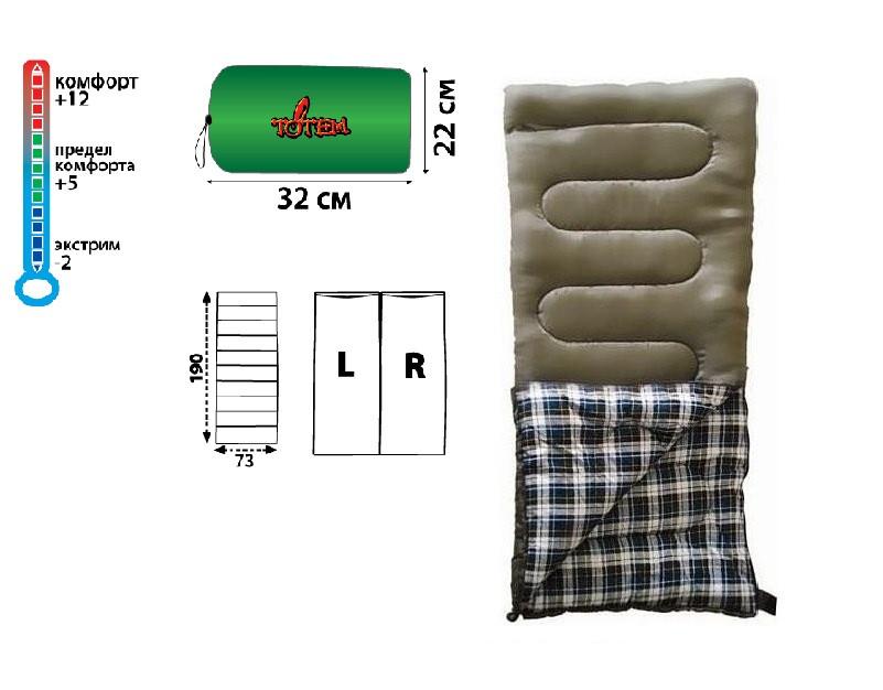 Спальний мішок Ember Tramp (правий). спальник ковдра. Туристический спальник