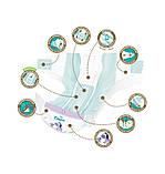 Подгузники детксие Dada  4 (7-18 кг) 46 шт. extra soft / памперсы підгузники підгузки памперси, фото 3