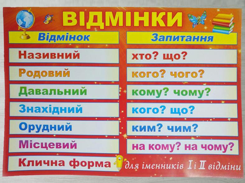 "Плакат учебный для школы ""Падежи"" (""Відмінки"")"