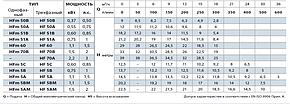 Насос центробежный Pedrollo HFm 5 A однофазный (36м3), фото 2